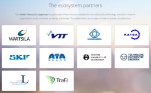 ArTEco-yhteistyökumppanit
